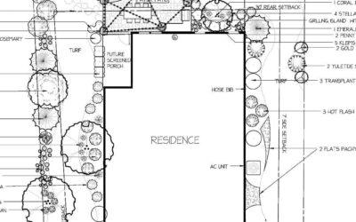 Outdoor Living Design Guide